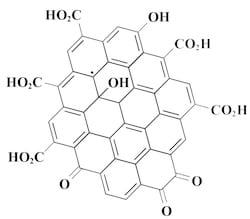 The chemical structure of a coal-derived graphene quantum dot. The dots were first synthesized at Rice University for medical imaging, sensing, electronic and photovoltaic applications, but have now been modified for possible use as injectable antioxidants. (Credit: Tour Group/Rice University)