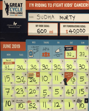 """Just as I could never skip Vinay's chemotherapy even for a single day, I did not skip riding in the great cycling challenge even for a single day in June,"" said Yellapantula, who tracked her progress on this poster."