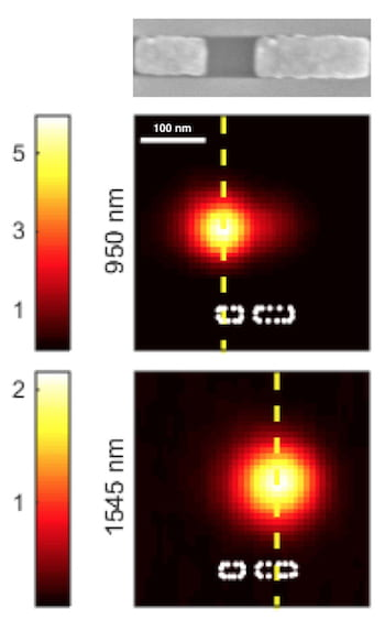 The photothermal signal from a pair of electromagnetically linked, plasmonic gold nanoparticles shows that varying the wavelength of light from a laser between 1,545 and 950 nanometers lets one particle absorb heat while the other remains colder. Experiments at Rice University on the particles, shown in the microscope image at top, proved theories by collaborators at the University of Washington. (Credit: Seyyed Ali Hosseini Jebeli/Rice University)