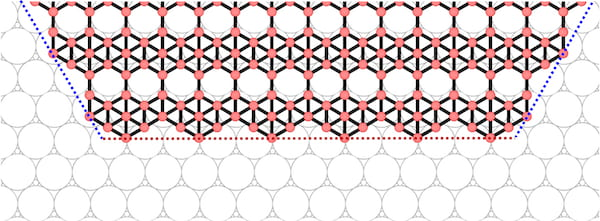 An illustration shows how edges are connected at the corners of a borophene flake. Materials scientists led by Rice University have predicted that the shape of borophene, the 2D allotrope of boron, can be controlled. (Credit: Zhuhua Zhang/Rice University/Nanjing University of Aeronautics and Astronautics)