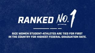 Rice's women student athletes tied for the national lead in one set of the most recent Division I graduation success data released by the NCAA, and seven Owls teams received perfect marks in the classroom.