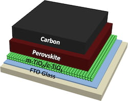 A schematic view shows an all-inorganic perovskite solar cell developed by materials scientists at Rice University. (Credit: Lou Group/Rice University)
