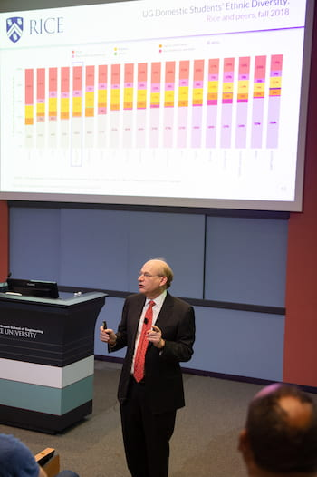 President David Leebron discusses the state of the university with Rice faculty. Photo by Jeff Fitlow