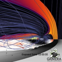 An image from a magnetohydrodynamic simulation by the Gamera project at the Johns Hopkins Applied Physics Laboratory shows bursty flows (in red and brown) in the plasma sheet. Rice University space plasma physicists developed algorithms to measure the buoyancy waves that appear in thin filaments of magnetic flux on Earth's nightside. (Credit: Gamera/APL)