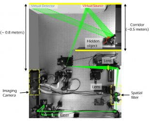 deep-inverse correlography imaging setup