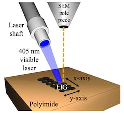 Scientists recorded the formation of laser-induced graphene made with a small laser mounted to a scanning electron microscope. (Credit: Tour Group/Rice University)