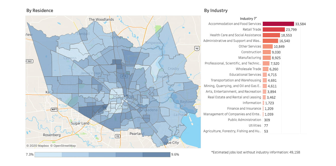 Covid 19 Job Loss Hits Houston S Low Wage Neighborhoods Hardest