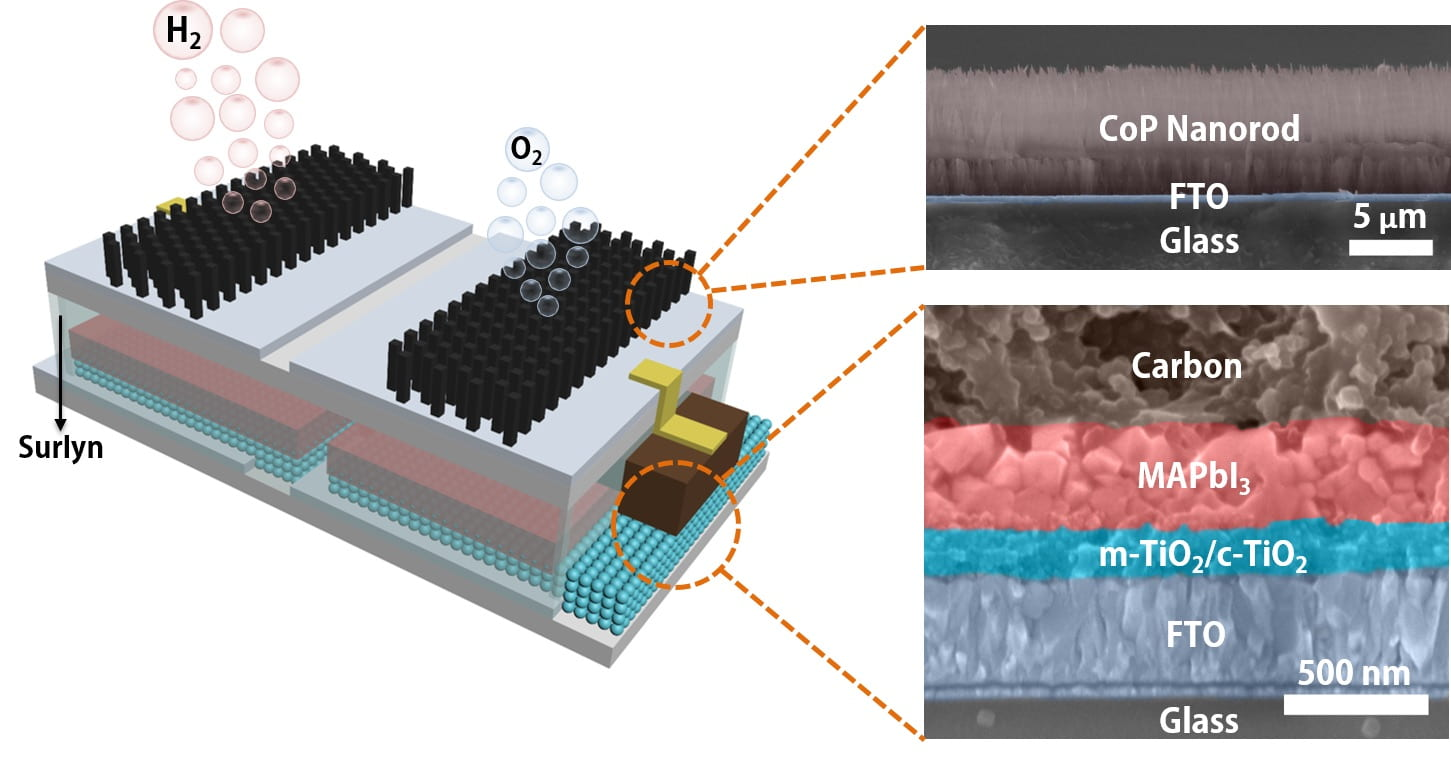 A breakdown of the device shows its layers, including nanorods, glass, carbon, and other materials