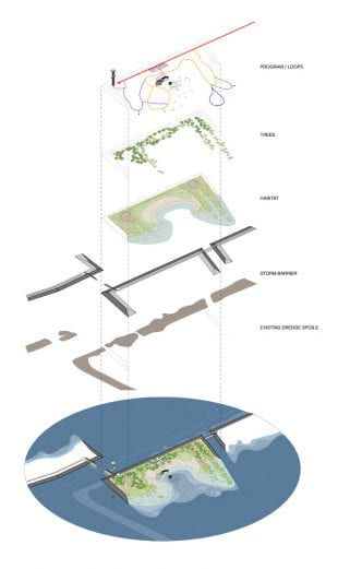 An artist's illustration of the multiple features of an island in Galveston Bay Park.