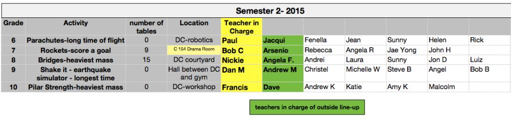 Teacher helper list-2015-Semester 2