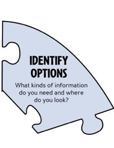 Identify Options