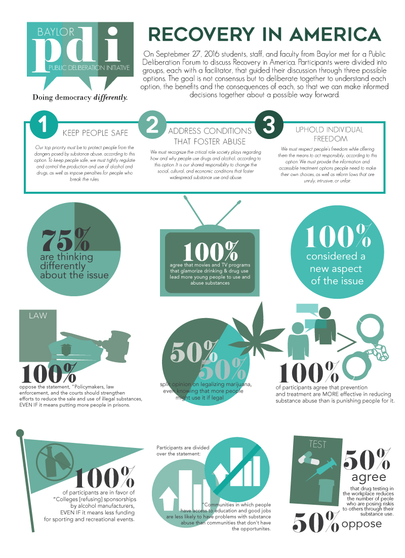 pdi-infographic_recovery