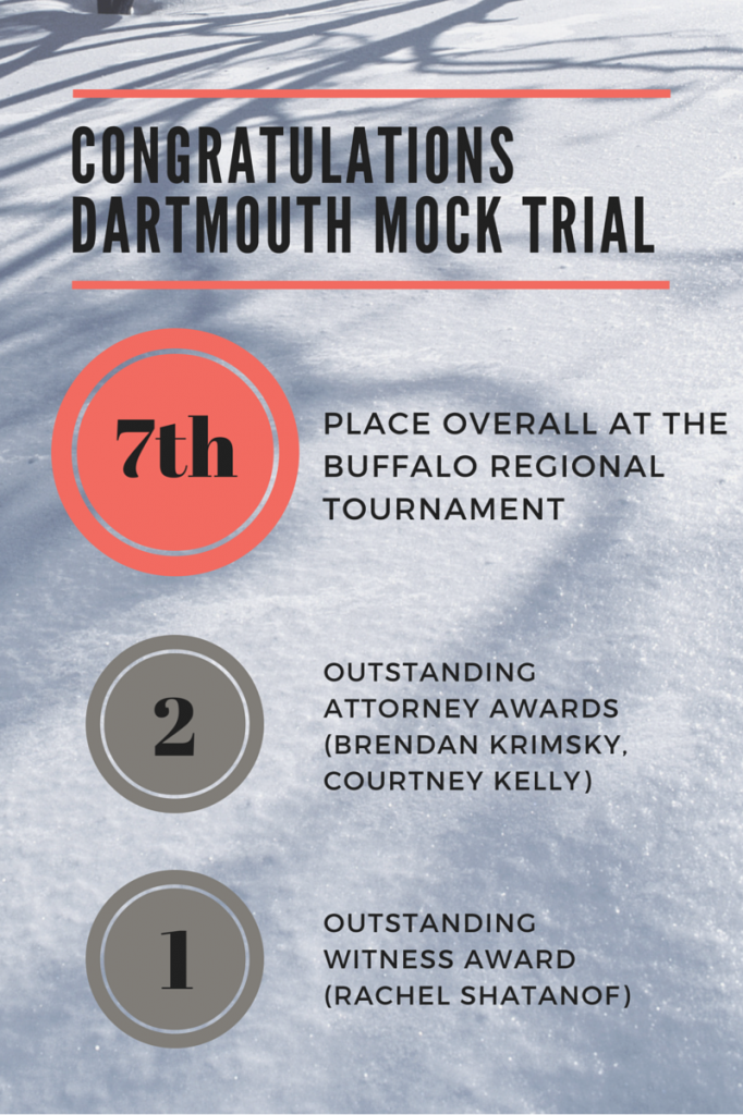 CONGRATULATIONSDARTMOUTH MOCK TRIAL(1)