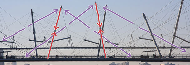 The Engineering of Structures Around Us Header