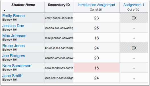 Excused Submission in Gradebook