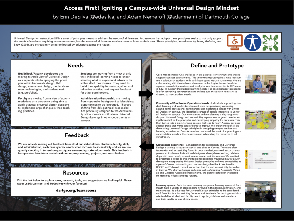 This is a poser that was presented on universal design at ELI 2017. See caption for link to accessible PDF.