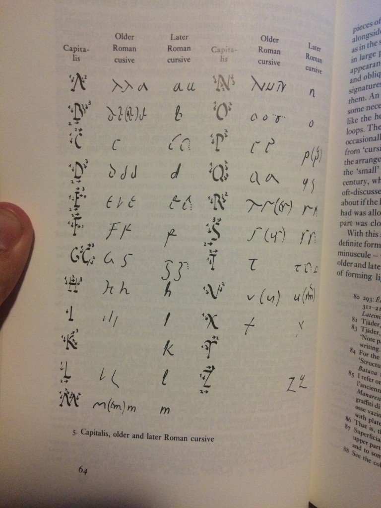 Roman capitalis, older, and later cursive scripts. Bischoff p.65