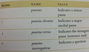 punctuation #1