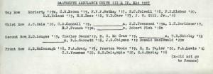 Dartmouth Ambulance Units III & IV, May 1917 (photo label)