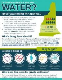 Arsenic fact sheet