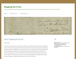 Mapping the Circle