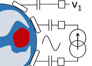 Cardiac Output Monitoring