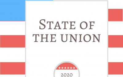 State of the Union 2020: Watch & Discuss