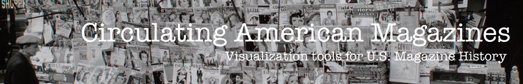 Circulating American Magazines