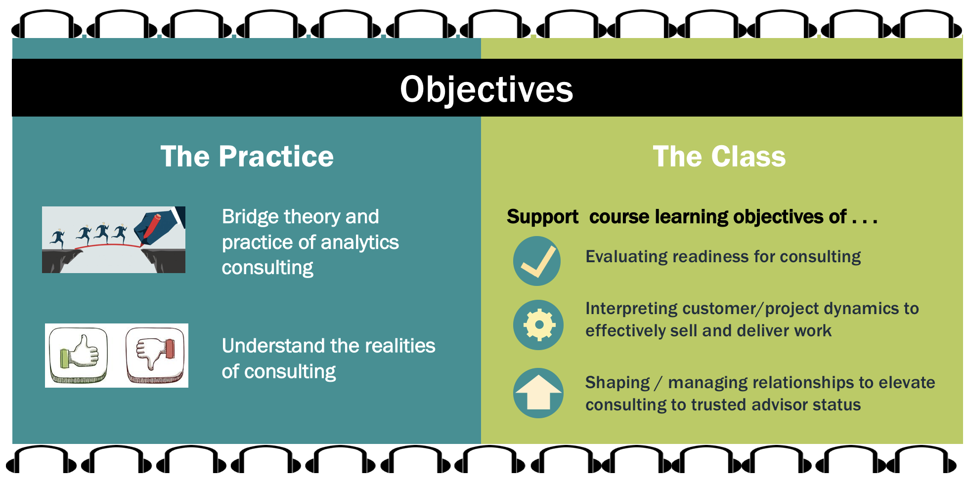 Objectives: The Practice: bridge the theory and practice of analytics consulting and understand the realities of the consulting profession. The Classroom: additionally, we needed to address the practical issues in a way which supported the course learning objectives of: helping students evaluate their readiness for a consulting career; interpreting customer/project dynamics to effectively sell and deliver consulting work; shape / manage client relationships to elevate consulting to a trused advisor status