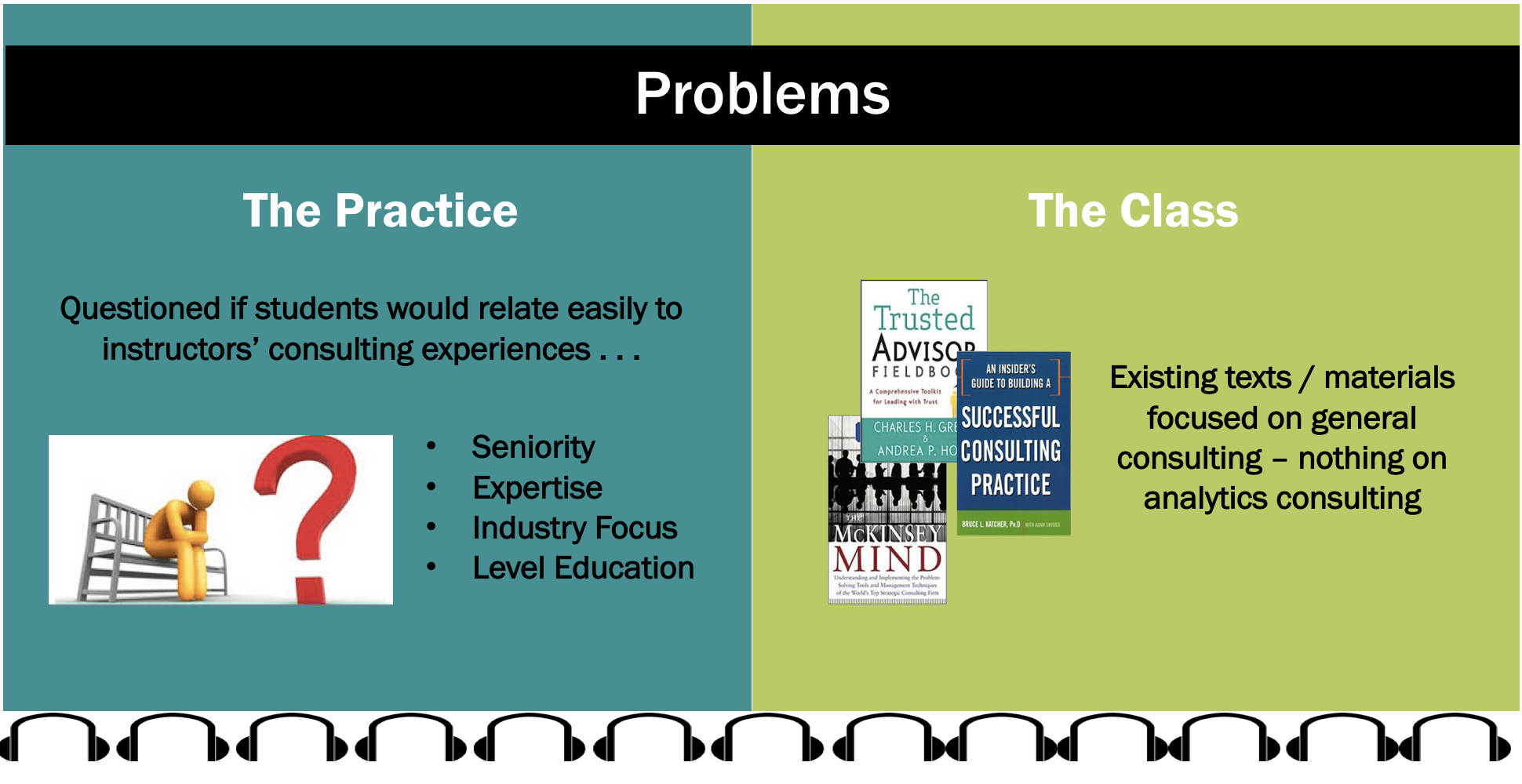 Problems: The Practice: Course designers/instructors questioned if students would easily relate to instructor's consulting experiences as instructor seniority, expertise, industry focus and level of education differs from that of students. The Classroom: existing texts/materials focused on general consulting - no material specifically focused on analytics consulting