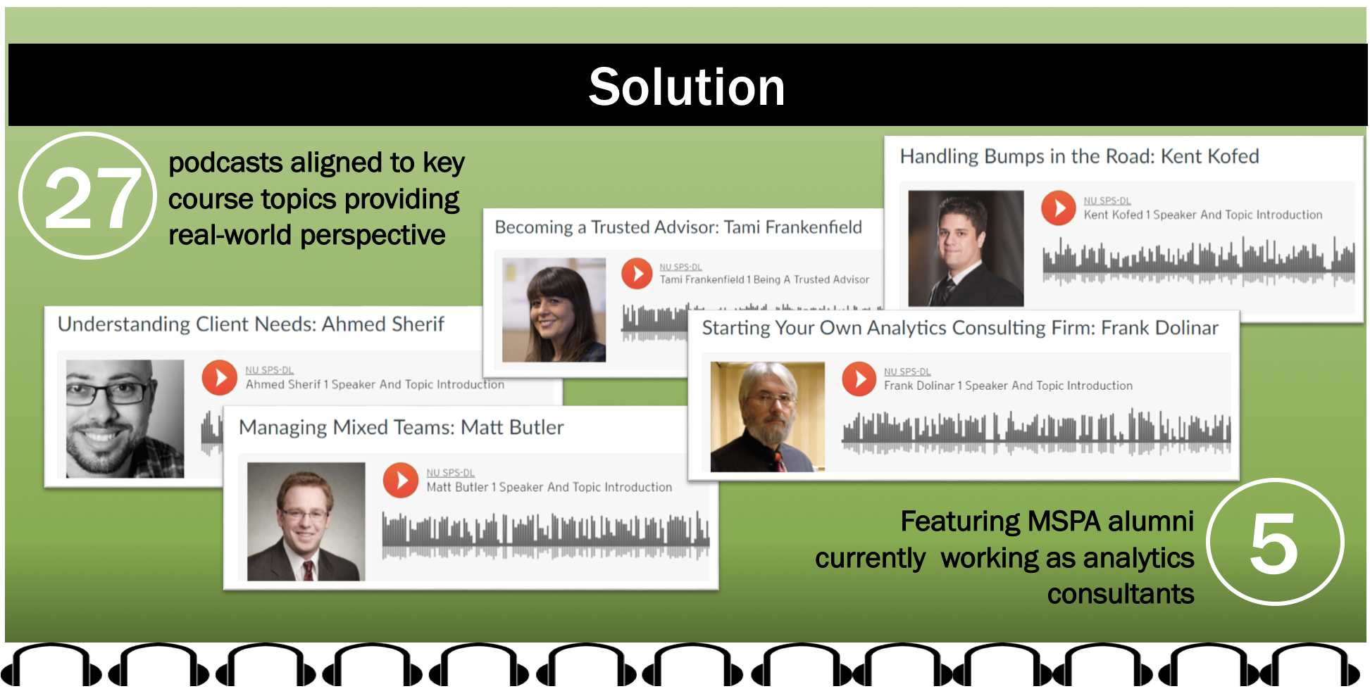 Solution: We designed 27 podcasts aligned to key course topics providing real-world perspectives. Podcasts featured 5 recent alumni from the Master's in Predictive Analytics program - same program as students - who are currently working as analytics consultants.