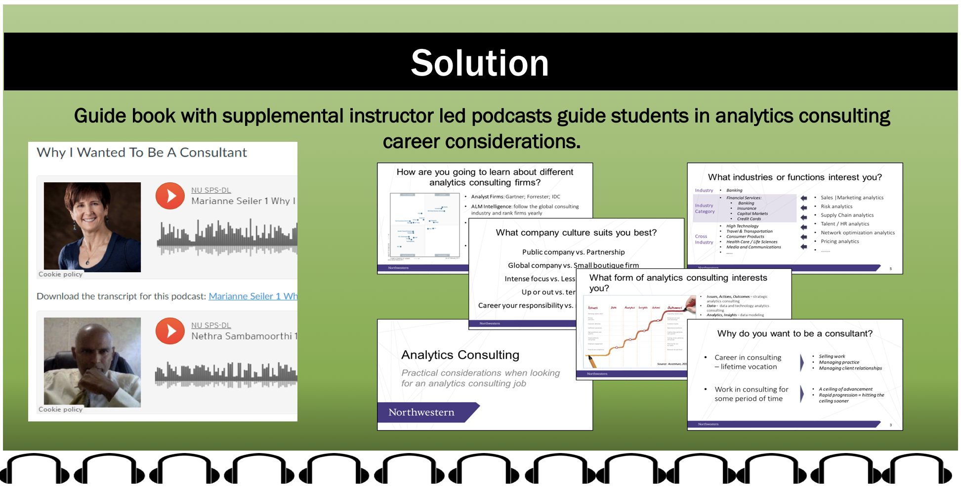 Solution Continued: We created a guide book with supplemental instructor led podcasts to guide students in analytics consulting career considerations.