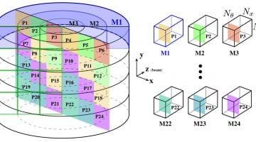 Development of Sub 100 nm Resolution X-ray Nanotomography of Centimeter-Sized Tissues
