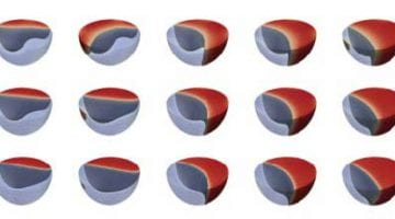 The Phase Field Method: Towards a Tool for Materials Design
