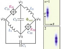 Phys. Rev. B article on degenerate ground states in a superconducting circuit