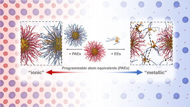 Electron-behaving nanoparticles rock current understanding of matter