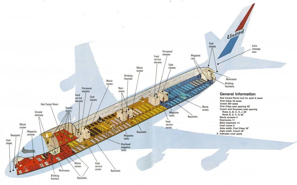 United Airlines 747 Interior Diagram