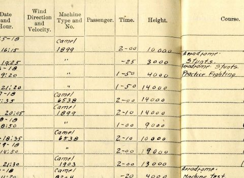 Pilot's Flying Log Book, 1918