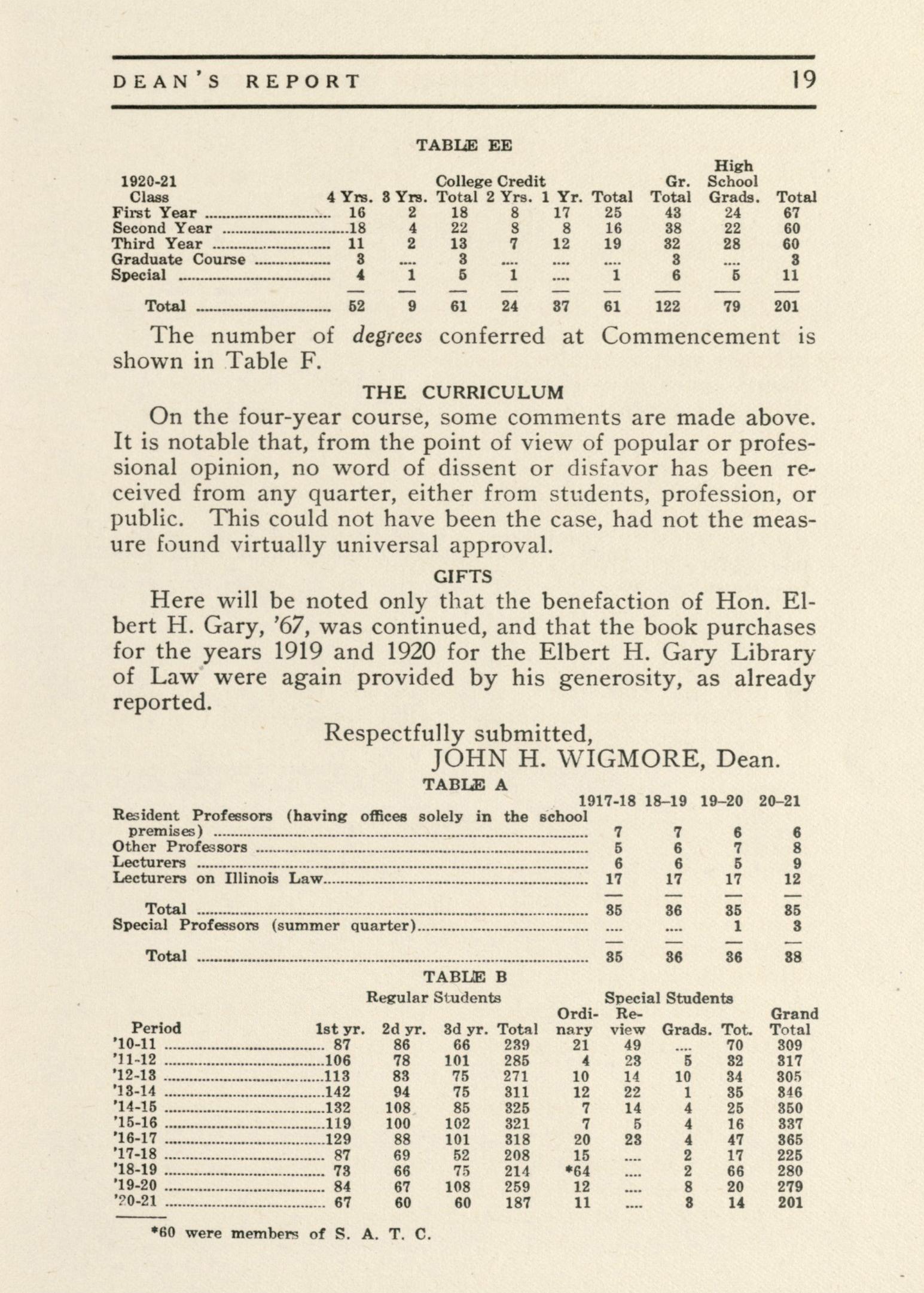 1922Bulletin_19