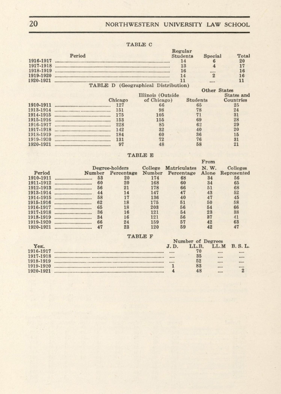 1922Bulletin_20