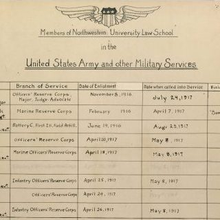 Law School Service Chart, ca. 1917