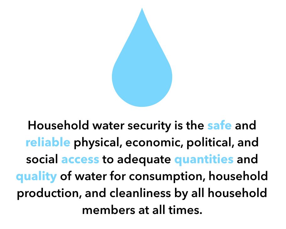 Definition Improved Drinking Water Source