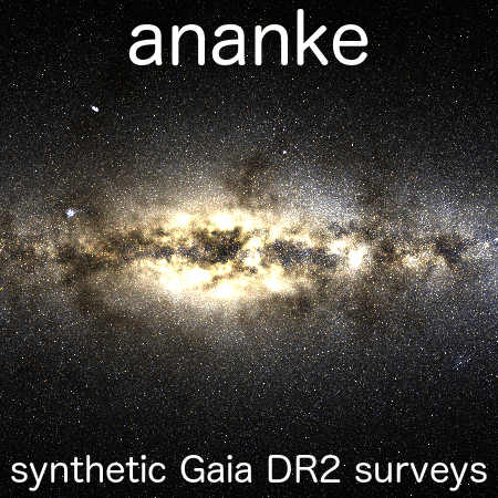 Ananke synthetic Gaia surveys