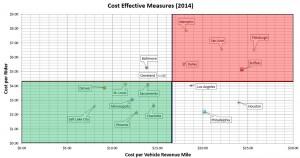 Cost_Effectiveness