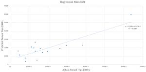Regression1