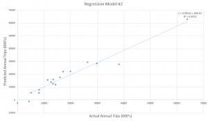 Regression2