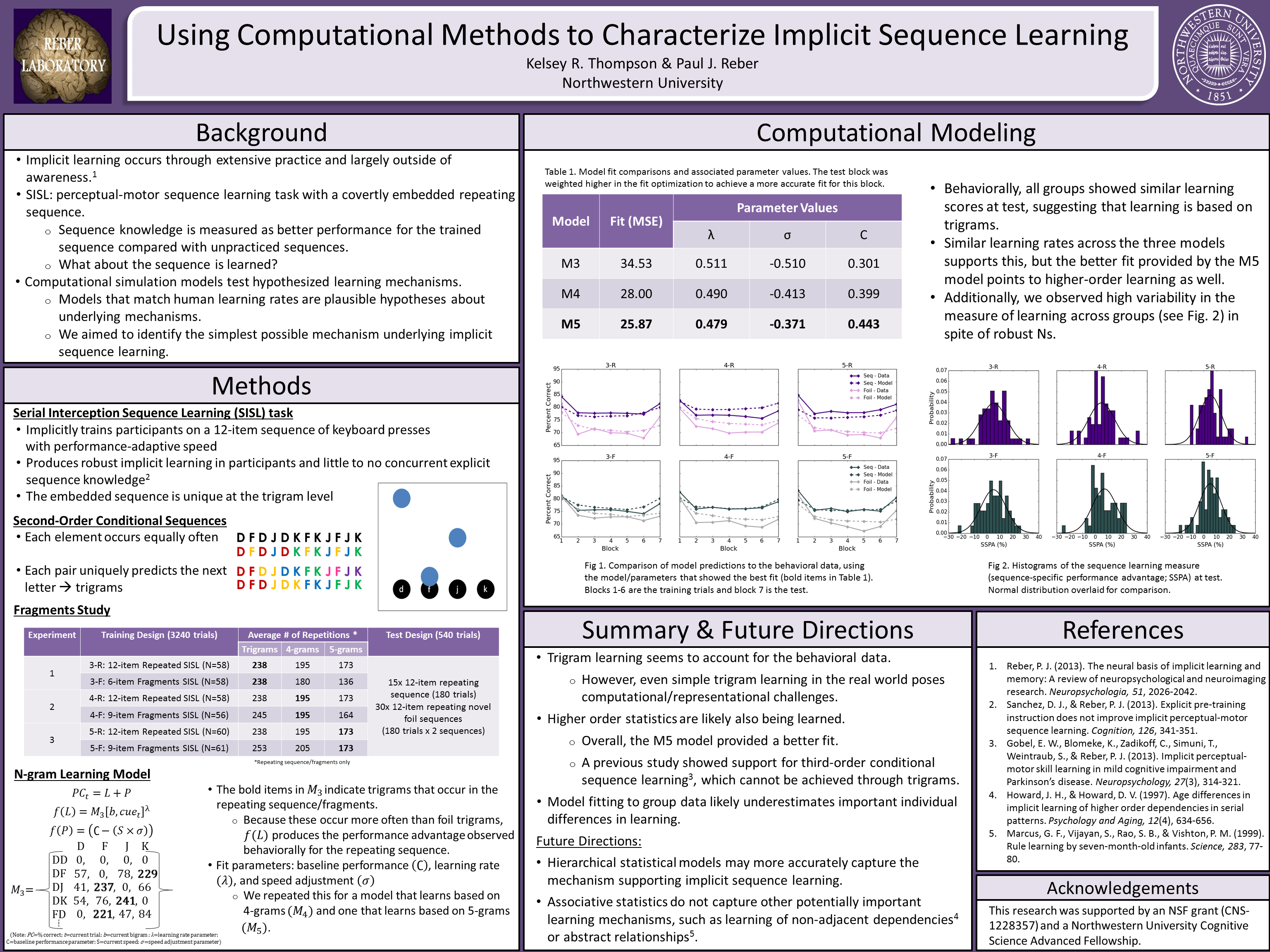 CNS 2016 poster_KThompson final