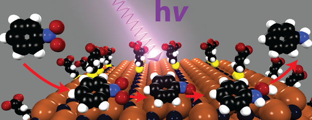 Quantum Dot Photocatalysis