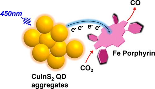 Photocatalytically Active Superstructures of Quantum Dots and Iron Porphyrins for Reduction of CO2 to CO in Water