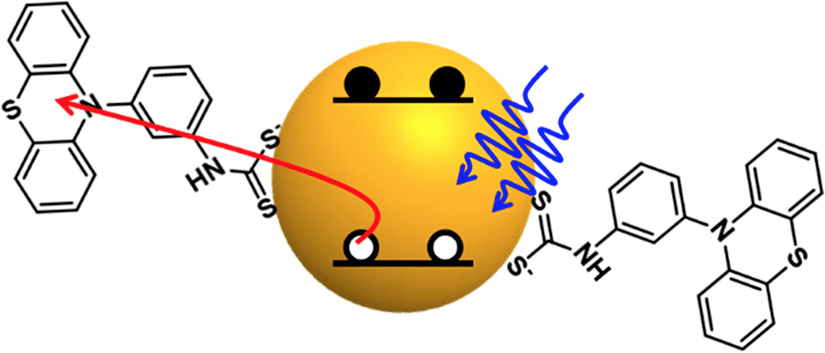 Oxidation of a Molecule by the Biexcitonic State of a CdS Quantum Dot